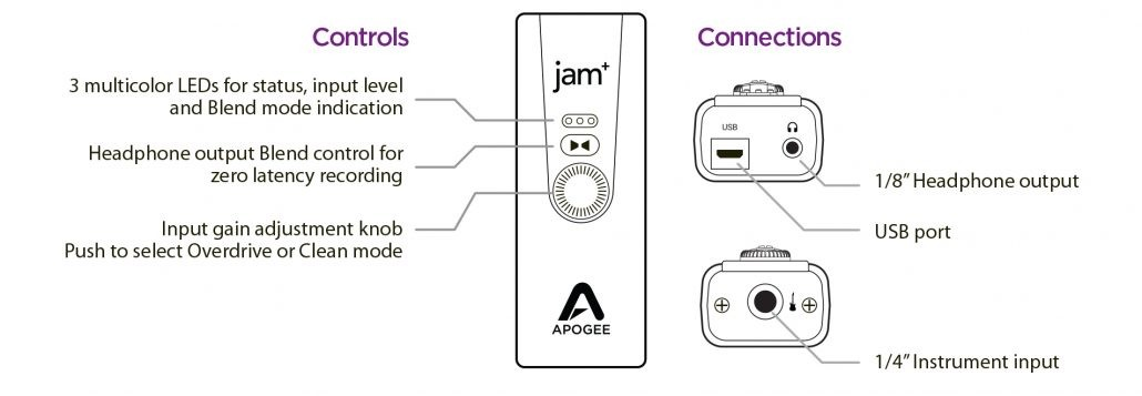 Apogee-Jam-Plus-product-tour-1030x357